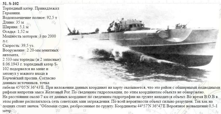 У входа в Керченский пролив нашли немецкий торпедный катер