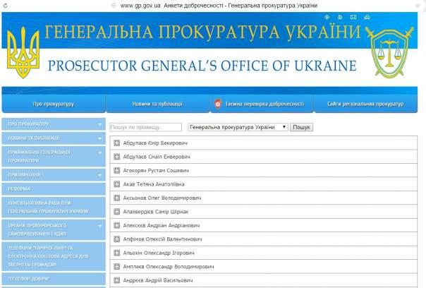 Украинские прокуроры заполнили анкеты добропорядочности