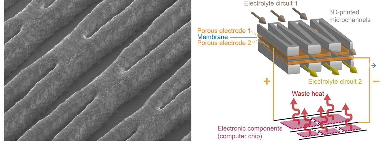 Крошечная жидкая батарея охлаждает микросхемы при подаче питания